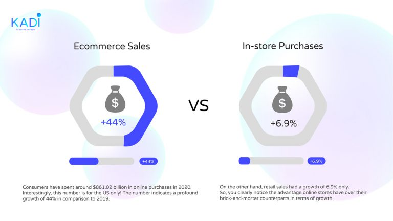 infographic Brick-and-mortar Stores vs Online Stores